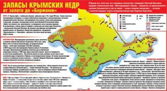 Зачем турки придумали необыкновенные нефтяные богатства Крыма? | Русская весна