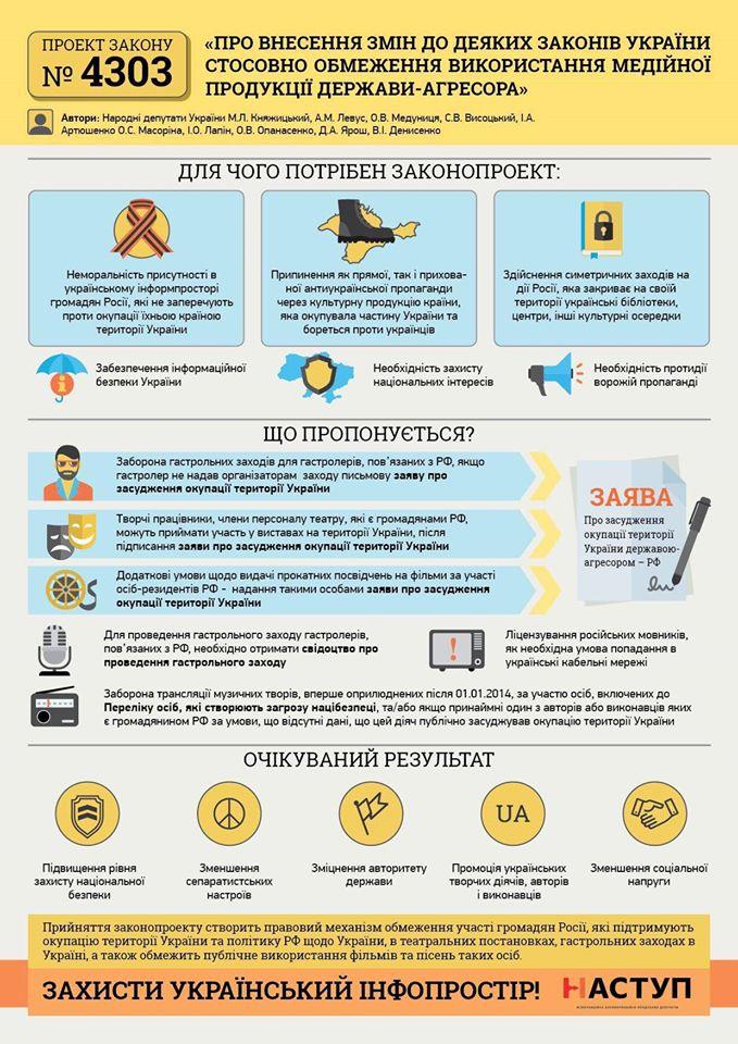 проект закона 4303 Украина