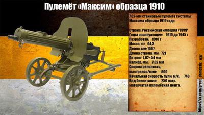 Зачем Яценюку понадобился пулемет «Максим»?